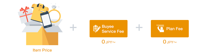 Item Price + Buyee Service Fee + Plan Fee
